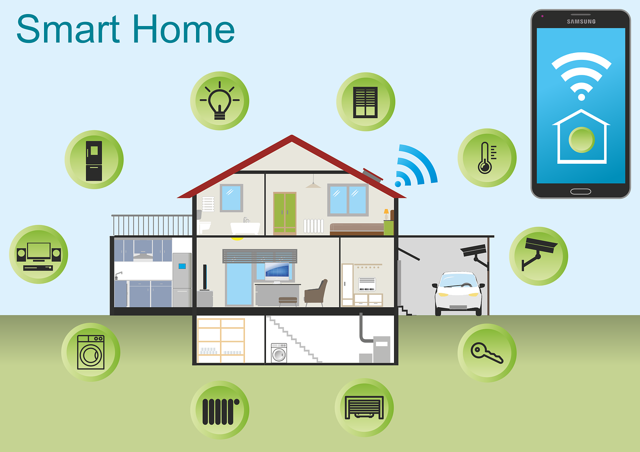 Okos megoldások az otthonainkba, ez az Intuitive Home